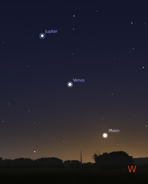 Planets in the evening sky - Screen shot from Stellarium